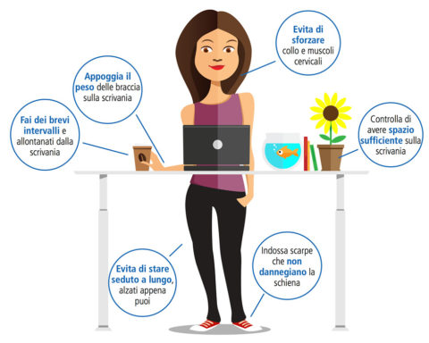 Wellness in ufficio